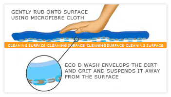 eco-d-wash-step-02